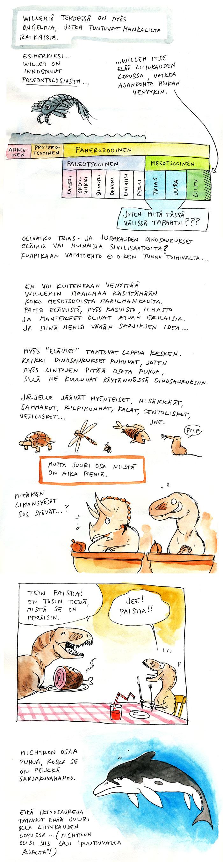 Tyrannosaurus Willem, T. rex, dinosaurukset, sarjakuva, liitukausi